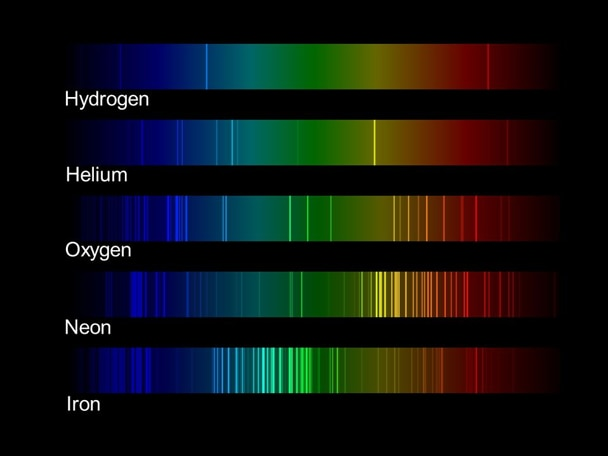 spectra for various elements